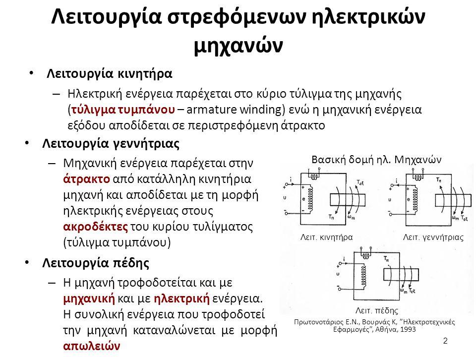 Λειτουργία στρεφόμενων ηλεκτρικών μηχανών Λειτουργία κινητήρα – Ηλεκτρική ενέργεια παρέχεται στο κύριο τύλιγμα της μηχανής (τύλιγμα τυμπάνου – armature winding) ενώ η μηχανική ενέργεια εξόδου αποδίδεται σε περιστρεφόμενη άτρακτο 2 Λειτουργία γεννήτριας – Μηχανική ενέργεια παρέχεται στην άτρακτο από κατάλληλη κινητήρια μηχανή και αποδίδεται με τη μορφή ηλεκτρικής ενέργειας στους ακροδέκτες του κυρίου τυλίγματος (τύλιγμα τυμπάνου) Λειτουργία πέδης – Η μηχανή τροφοδοτείται και με μηχανική και με ηλεκτρική ενέργεια.