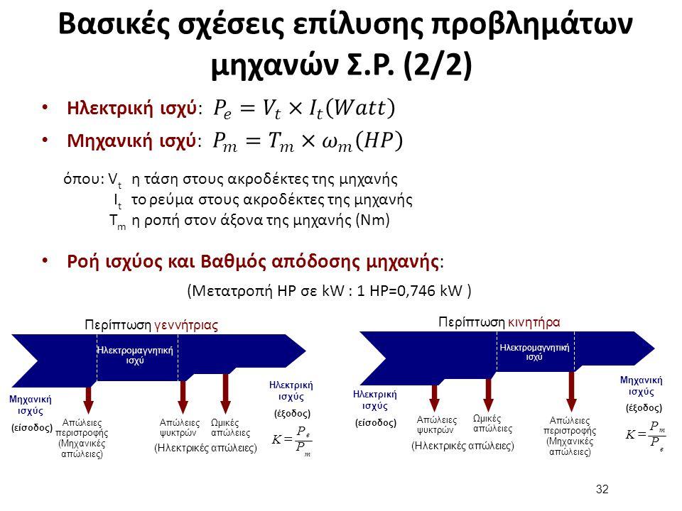 Βασικές σχέσεις επίλυσης προβλημάτων μηχανών Σ.Ρ.