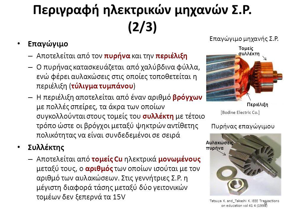 Περιγραφή ηλεκτρικών μηχανών Σ.Ρ.