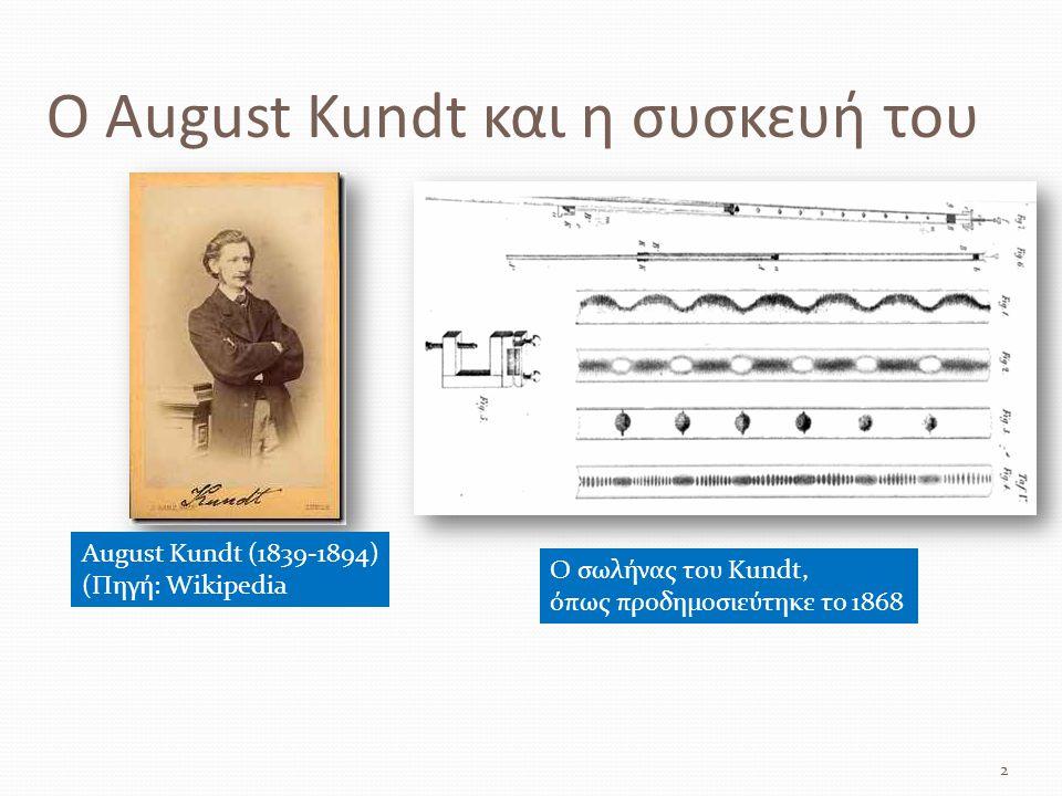 Ο August Kundt και η συσκευή του 2 August Kundt (1839-1894) (Πηγή: Wikipedia Ο σωλήνας του Kundt, όπως προδημοσιεύτηκε το 1868