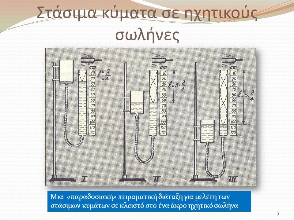 Στάσιμα κύματα σε ηχητικούς σωλήνες 5 Μια «παραδοσιακή» πειραματική διάταξη για μελέτη των στάσιμων κυμάτων σε κλειστό στο ένα άκρο ηχητικό σωλήνα