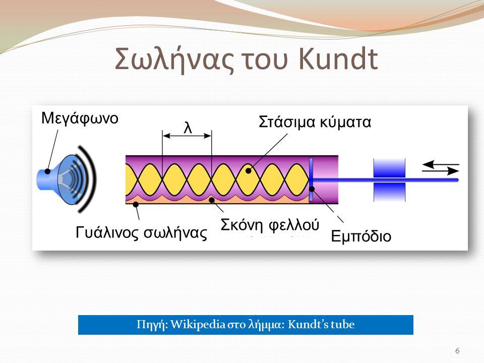 Σωλήνας του Kundt 6 Μεγάφωνο Γυάλινος σωλήνας Σκόνη φελλού Εμπόδιο Στάσιμα κύματα Πηγή: Wikipedia στο λήμμα: Kundt's tube