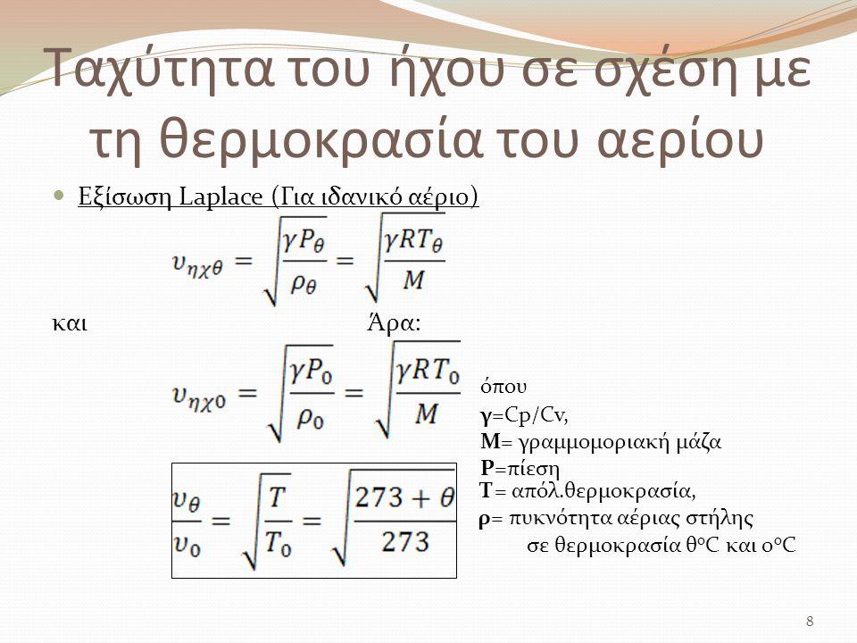 Ταχύτητα του ήχου σε σχέση με τη θερμοκρασία του αερίου Εξίσωση Laplace (Για ιδανικό αέριο) και Άρα: όπου γ=Cp/Cv, Μ= γραμμομοριακή μάζα P=πίεση Τ= απ