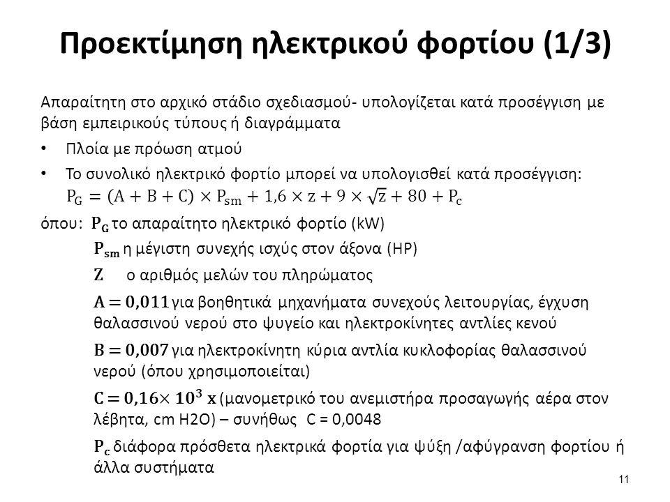 Προεκτίμηση ηλεκτρικού φορτίου (1/3) 11
