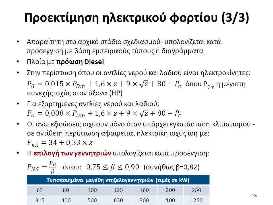 Προεκτίμηση ηλεκτρικού φορτίου (3/3) 13 Τυποποιημένα μεγέθη ντηζελογεννητριών (τιμές σε kW) 6380100125160200250 3154005006303001001250