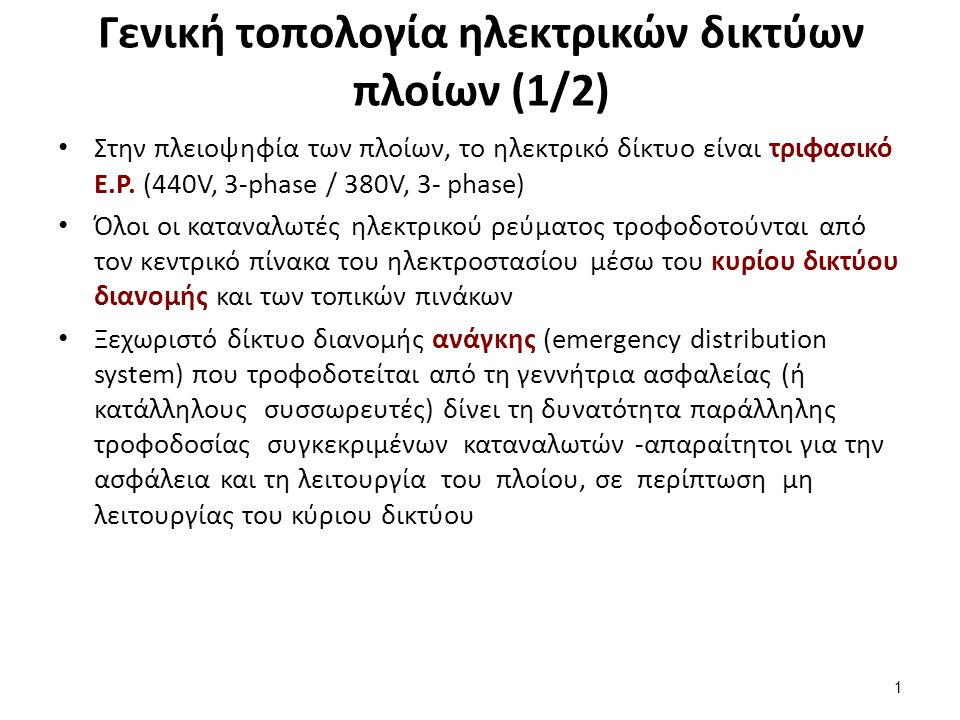 Προτεινόμενοι συντελεστές λειτουργίας (fs) για διάφορους καταναλωτές (2/2) 22 Ι.Π.