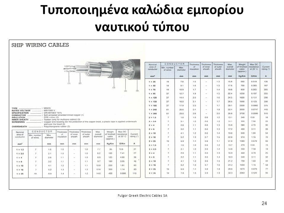 Τυποποιημένα καλώδια εμπορίου ναυτικού τύπου 24 Fulgor Greek Electric Cables SA