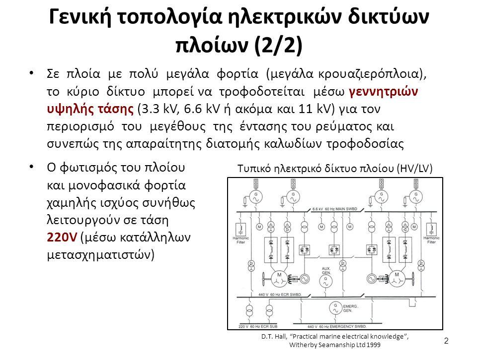 Καλώδια που χρησιμοποιούνται σε ηλεκτρικά δίκτυα πλοίων (1/4) Τα καλώδια που χρησιμοποιούνται σε ηλεκτρικό δίκτυο πλοίου πρέπει να είναι εγκεκριμένου ναυτικού τύπου (πιστοποιημένα από νηογνώμονα) καθώς οι συνθήκες λειτουργίας τους διαφοροποιούνται σε σχέση με εκείνες σε ένα κλασσικό δίκτυο διανομής στεριάς (π.χ.