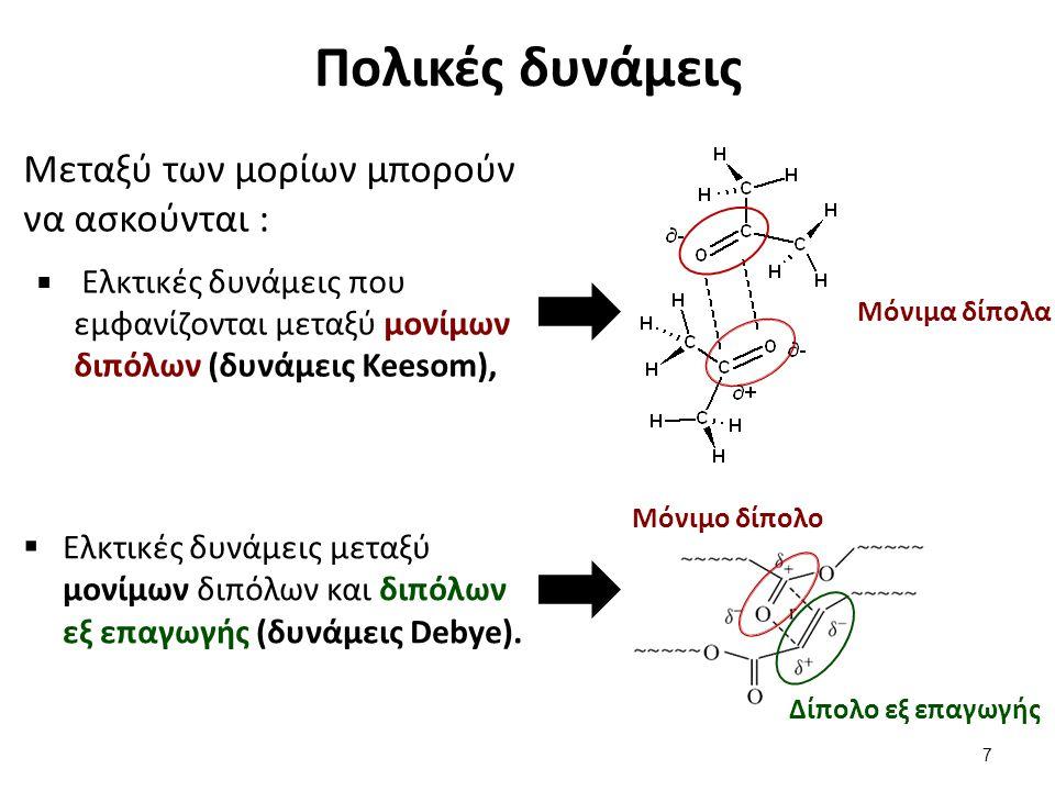 Πολικές δυνάμεις Μεταξύ των μορίων μπορούν να ασκούνται :  Ελκτικές δυνάμεις που εμφανίζονται μεταξύ μονίμων διπόλων (δυνάμεις Keesom),  Ελκτικές δυ
