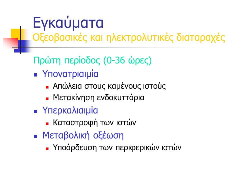 Πρώτη περίοδος (0-36 ώρες) Υπονατριαιμία Απώλεια στους καμένους ιστούς Μετακίνηση ενδοκυττάρια Υπερκαλιαιμία Καταστροφή των ιστών Μεταβολική οξέωση Υποάρδευση των περιφερικών ιστών Εγκαύματα Οξεοβασικές και ηλεκτρολυτικές διαταραχές