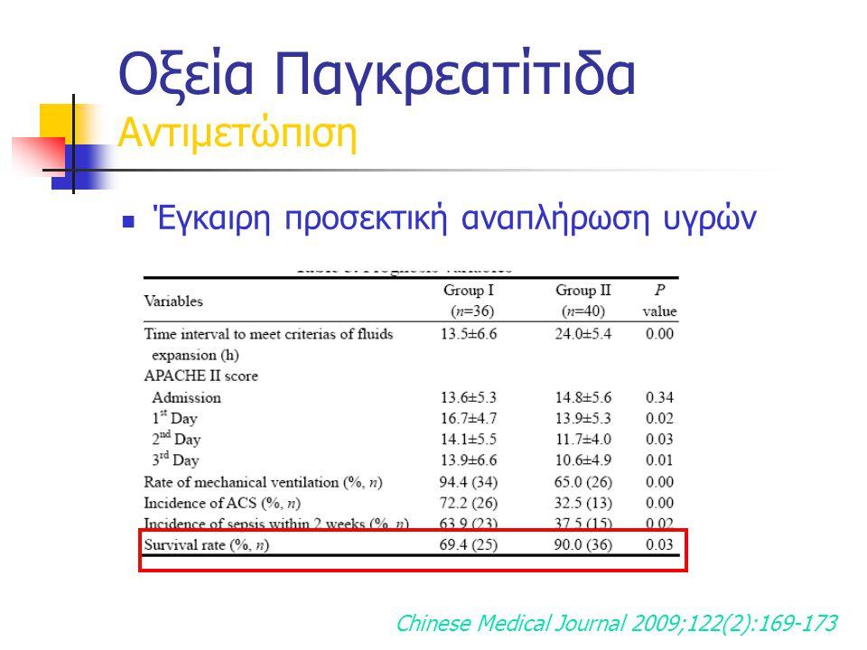 Έγκαιρη προσεκτική αναπλήρωση υγρών Οξεία Παγκρεατίτιδα Αντιμετώπιση Chinese Medical Journal 2009;122(2):169-173