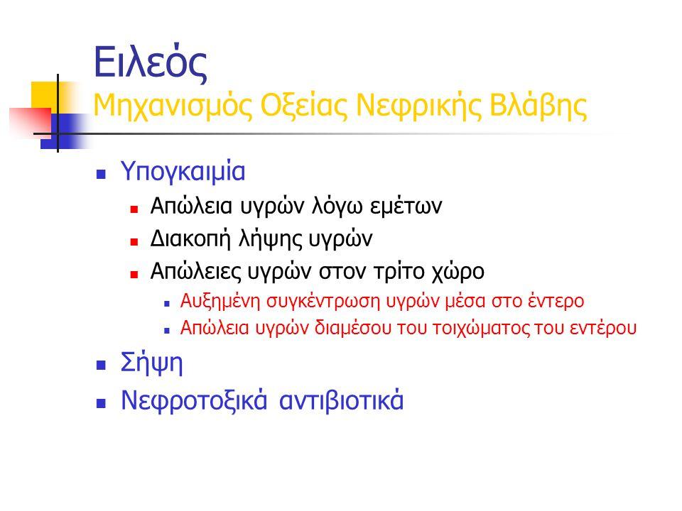 Υπογκαιμία Απώλεια υγρών λόγω εμέτων Διακοπή λήψης υγρών Απώλειες υγρών στον τρίτο χώρο Αυξημένη συγκέντρωση υγρών μέσα στο έντερο Απώλεια υγρών διαμέσου του τοιχώματος του εντέρου Σήψη Νεφροτοξικά αντιβιοτικά Ειλεός Μηχανισμός Οξείας Νεφρικής Βλάβης