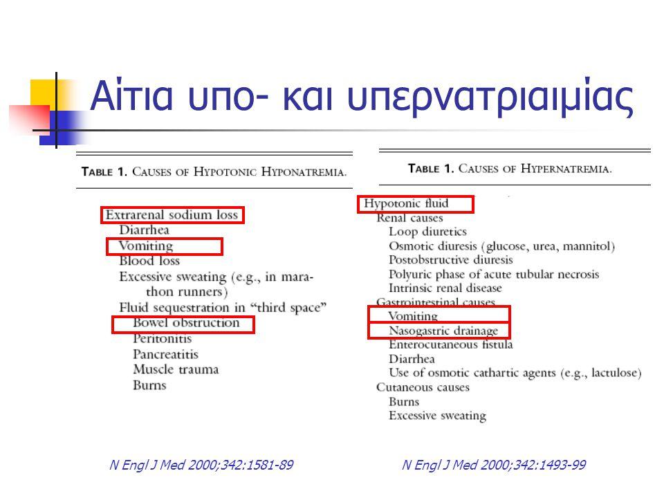 Αίτια υπο- και υπερνατριαιμίας N Engl J Med 2000;342:1493-99N Engl J Med 2000;342:1581-89