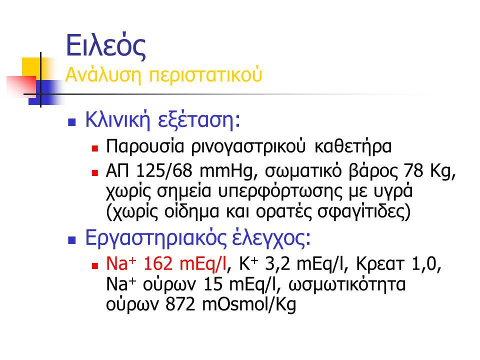 Κλινική εξέταση: Παρουσία ρινογαστρικού καθετήρα ΑΠ 125/68 mmHg, σωματικό βάρος 78 Kg, χωρίς σημεία υπερφόρτωσης με υγρά (χωρίς οίδημα και ορατές σφαγίτιδες) Εργαστηριακός έλεγχος: Νa + 162 mEq/l, K + 3,2 mEq/l, Κρεατ 1,0, Νa + ούρων 15 mEq/l, ωσμωτικότητα ούρων 872 mOsmol/Kg Ειλεός Ανάλυση περιστατικού