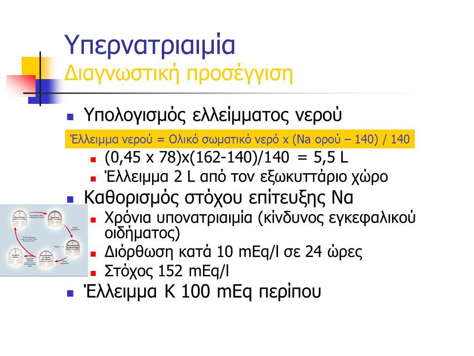 Υπολογισμός ελλείμματος νερού (0,45 x 78)x(162-140)/140 = 5,5 L Έλλειμμα 2 L από τον εξωκυττάριο χώρο Καθορισμός στόχου επίτευξης Να Χρόνια υπονατριαιμία (κίνδυνος εγκεφαλικού οιδήματος) Διόρθωση κατά 10 mEq/l σε 24 ώρες Στόχος 152 mEq/l Έλλειμμα Κ 100 mEq περίπου Υπερνατριαιμία Διαγνωστική προσέγγιση Έλλειμμα νερού = Ολικό σωματικό νερό x (Na ορού – 140) / 140