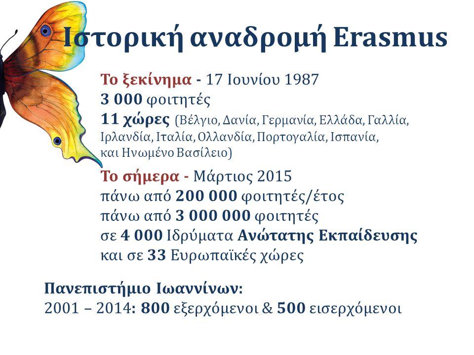 Το ξεκίνημα - 17 Ιουνίου 1987 3 000 φοιτητές 11 χώρες (Βέλγιο, Δανία, Γερμανία, Ελλάδα, Γαλλία, Ιρλανδία, Ιταλία, Ολλανδία, Πορτογαλία, Ισπανία, και Η