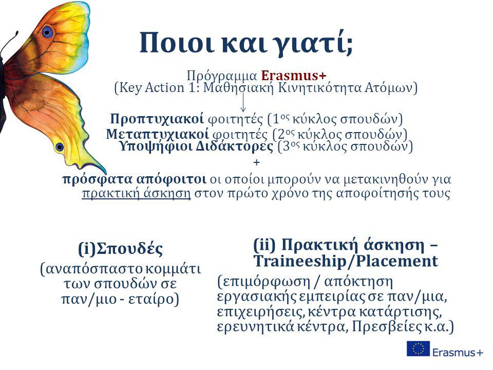 Ποιοι και γιατί; Πρόγραμμα Erasmus+ (Key Action 1: Mαθησιακή Κινητικότητα Ατόμων) Προπτυχιακοί φοιτητές (1 ος κύκλος σπουδών) Μεταπτυχιακοί φοιτητές (