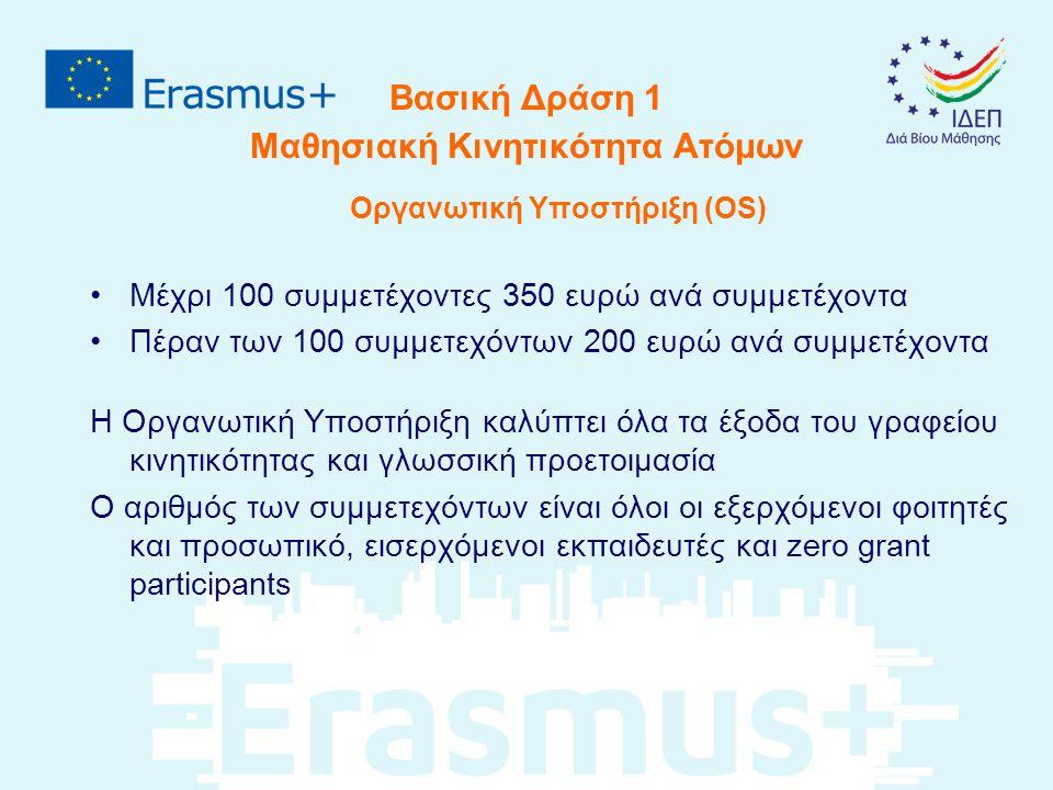 Βασική Δράση 1 Μαθησιακή Κινητικότητα Ατόμων Οργανωτική Υποστήριξη (ΟS) Μέχρι 100 συμμετέχοντες 350 ευρώ ανά συμμετέχοντα Πέραν των 100 συμμετεχόντων 200 ευρώ ανά συμμετέχοντα Η Οργανωτική Υποστήριξη καλύπτει όλα τα έξοδα του γραφείου κινητικότητας και γλωσσική προετοιμασία Ο αριθμός των συμμετεχόντων είναι όλοι οι εξερχόμενοι φοιτητές και προσωπικό, εισερχόμενοι εκπαιδευτές και zero grant participants