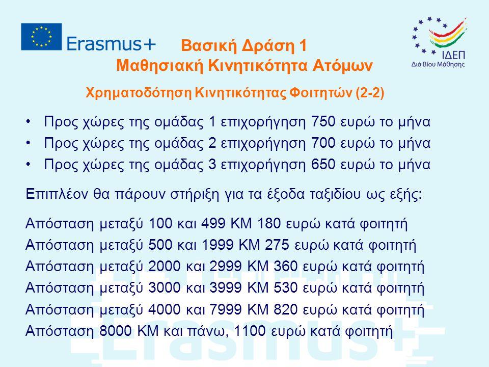 Βασική Δράση 1 Μαθησιακή Κινητικότητα Ατόμων Χρηματοδότηση Κινητικότητας Φοιτητών (2-2) Προς χώρες της ομάδας 1 επιχορήγηση 750 ευρώ το μήνα Προς χώρες της ομάδας 2 επιχορήγηση 700 ευρώ το μήνα Προς χώρες της ομάδας 3 επιχορήγηση 650 ευρώ το μήνα Επιπλέον θα πάρουν στήριξη για τα έξοδα ταξιδίου ως εξής: Απόσταση μεταξύ 100 και 499 ΚΜ 180 ευρώ κατά φοιτητή Απόσταση μεταξύ 500 και 1999 ΚΜ 275 ευρώ κατά φοιτητή Απόσταση μεταξύ 2000 και 2999 ΚΜ 360 ευρώ κατά φοιτητή Απόσταση μεταξύ 3000 και 3999 ΚΜ 530 ευρώ κατά φοιτητή Απόσταση μεταξύ 4000 και 7999 ΚΜ 820 ευρώ κατά φοιτητή Απόσταση 8000 ΚΜ και πάνω, 1100 ευρώ κατά φοιτητή