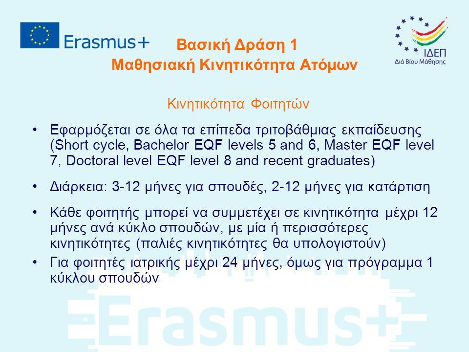 Βασική Δράση 1 Μαθησιακή Κινητικότητα Ατόμων Κινητικότητα Φοιτητών Εφαρμόζεται σε όλα τα επίπεδα τριτοβάθμιας εκπαίδευσης (Short cycle, Bachelor EQF levels 5 and 6, Master EQF level 7, Doctoral level EQF level 8 and recent graduates) Διάρκεια: 3-12 μήνες για σπουδές, 2-12 μήνες για κατάρτιση Κάθε φοιτητής μπορεί να συμμετέχει σε κινητικότητα μέχρι 12 μήνες ανά κύκλο σπουδών, με μία ή περισσότερες κινητικότητες (παλιές κινητικότητες θα υπολογιστούν) Για φοιτητές ιατρικής μέχρι 24 μήνες, όμως για πρόγραμμα 1 κύκλου σπουδών