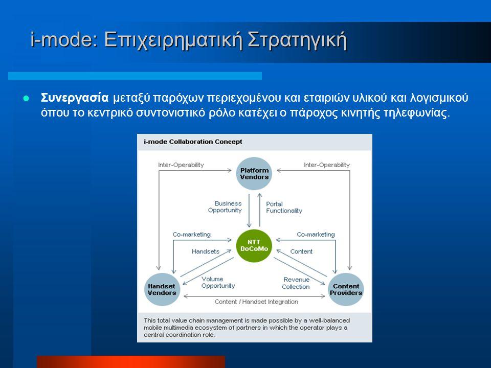 i-mode: Επιχειρηματική Στρατηγική Συνεργασία μεταξύ παρόχων περιεχομένου και εταιριών υλικού και λογισμικού όπου το κεντρικό συντονιστικό ρόλο κατέχει ο πάροχος κινητής τηλεφωνίας.