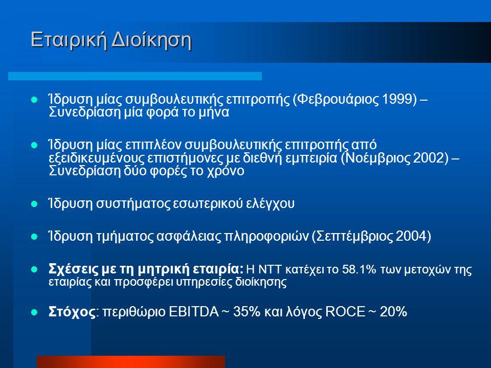 Εταιρική Διοίκηση Ίδρυση μίας συμβουλευτικής επιτροπής (Φεβρουάριος 1999) – Συνεδρίαση μία φορά το μήνα Ίδρυση μίας επιπλέον συμβουλευτικής επιτροπής από εξειδικευμένους επιστήμονες με διεθνή εμπειρία (Νοέμβριος 2002) – Συνεδρίαση δύο φορές το χρόνο Ίδρυση συστήματος εσωτερικού ελέγχου Ίδρυση τμήματος ασφάλειας πληροφοριών (Σεπτέμβριος 2004) Σχέσεις με τη μητρική εταιρία: Η NTT κατέχει το 58.1% των μετοχών της εταιρίας και προσφέρει υπηρεσίες διοίκησης Στόχος: περιθώριο EBITDA ~ 35% και λόγος ROCE ~ 20%