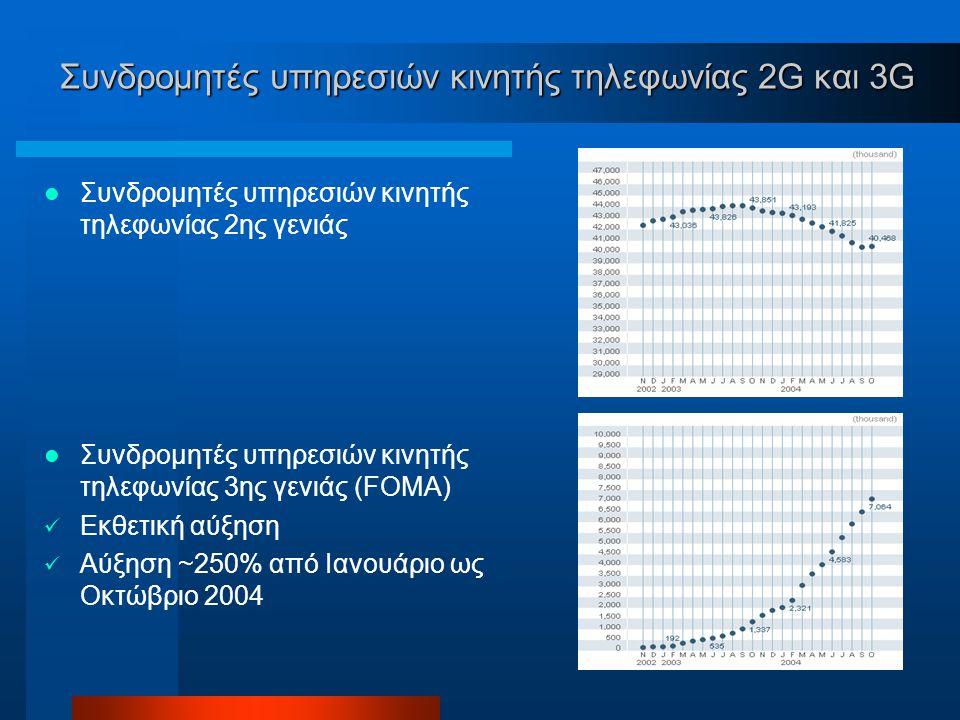 Συνδρομητές υπηρεσιών κινητής τηλεφωνίας 2G και 3G Συνδρομητές υπηρεσιών κινητής τηλεφωνίας 2ης γενιάς Συνδρομητές υπηρεσιών κινητής τηλεφωνίας 3ης γενιάς (FOMA) Εκθετική αύξηση Αύξηση ~250% από Ιανουάριο ως Οκτώβριο 2004