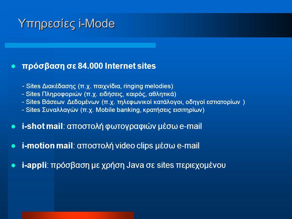 Υπηρεσίες i-Mode πρόσβαση σε 84.000 Internet sites - Sites Διακέδασης (π.χ.