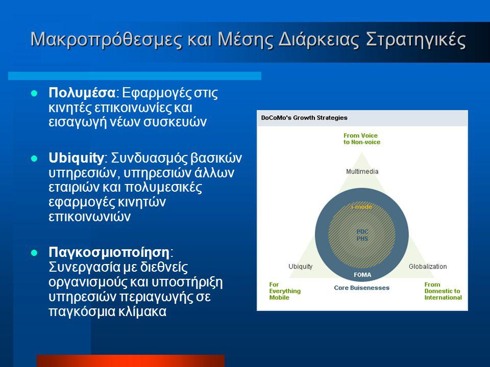 Συνδρομητές υπηρεσίας i-mode Συνεχόμενη αύξηση 42.567.000 συνδρομητές τον Οκτώβριο του 2004 Αύξηση λόγω: Εύκολη χρήση Απλό και οικονομικό σύστημα χρέωσης Συνεχόμενη προσθήκη νέων σελίδων Συνεχή ανανέωση περιεχομένου σελίδων