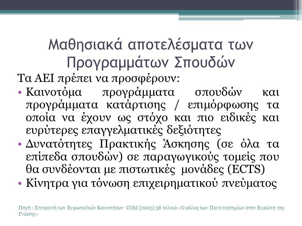 Μαθησιακά αποτελέσματα των Προγραμμάτων Σπουδών Τα ΑΕΙ πρέπει να προσφέρουν: Καινοτόμα προγράμματα σπουδών και προγράμματα κατάρτισης / επιμόρφωσης τα οποία να έχουν ως στόχο και πιο ειδικές και ευρύτερες επαγγελματικές δεξιότητες Δυνατότητες Πρακτικής Άσκησης (σε όλα τα επίπεδα σπουδών) σε παραγωγικούς τομείς που θα συνδέονται με πιστωτικές μονάδες (ECTS) Κίνητρα για τόνωση επιχειρηματικού πνεύματος Πηγή : Επιτροπή των Ευρωπαϊκών Κοινοτήτων COM (2003) 58 τελικό «Ο ρόλος των Πανεπιστημίων στην Ευρώπη της Γνώσης»