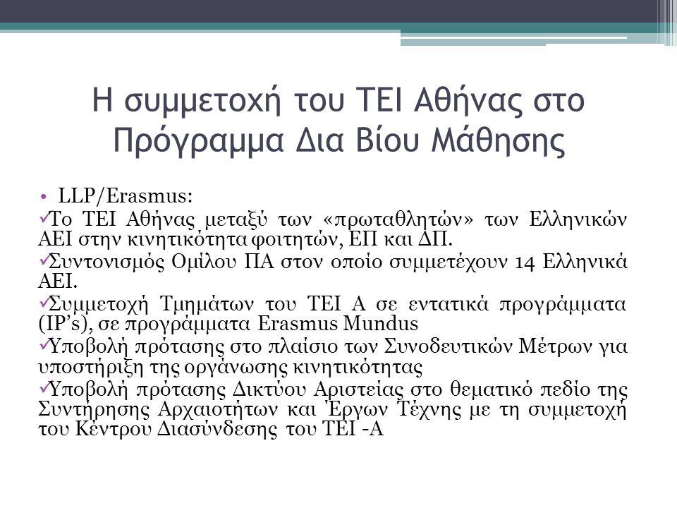 Η συμμετοχή του ΤΕΙ Αθήνας στο Πρόγραμμα Δια Βίου Μάθησης LLP/Erasmus: Το ΤΕΙ Αθήνας μεταξύ των «πρωταθλητών» των Ελληνικών ΑΕΙ στην κινητικότητα φοιτητών, ΕΠ και ΔΠ.