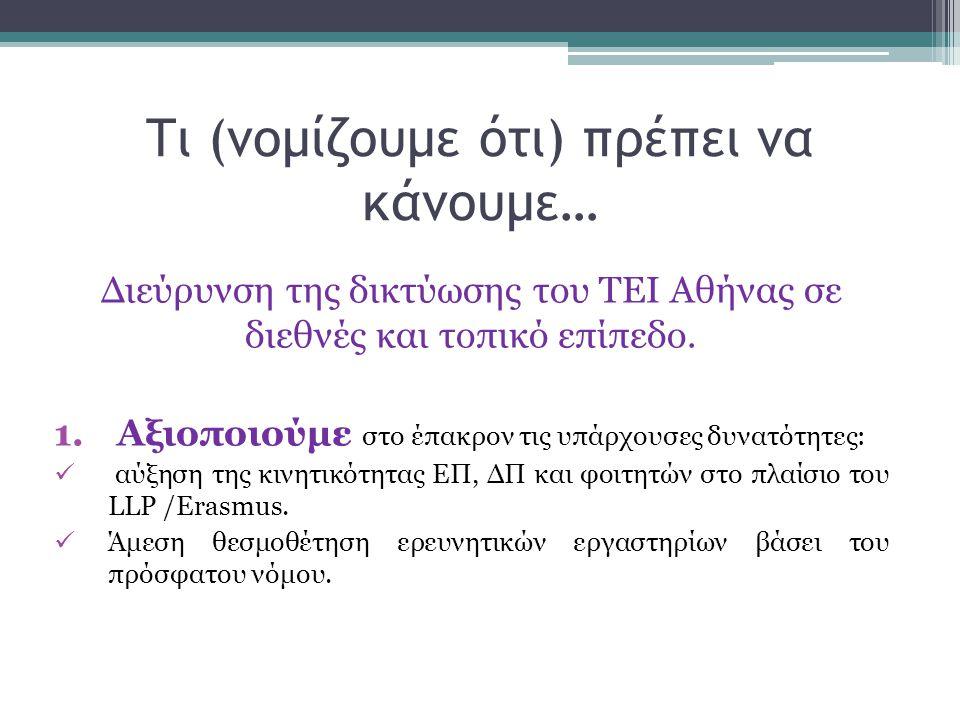 Τι (νομίζουμε ότι) πρέπει να κάνουμε… Διεύρυνση της δικτύωσης του ΤΕΙ Αθήνας σε διεθνές και τοπικό επίπεδο.