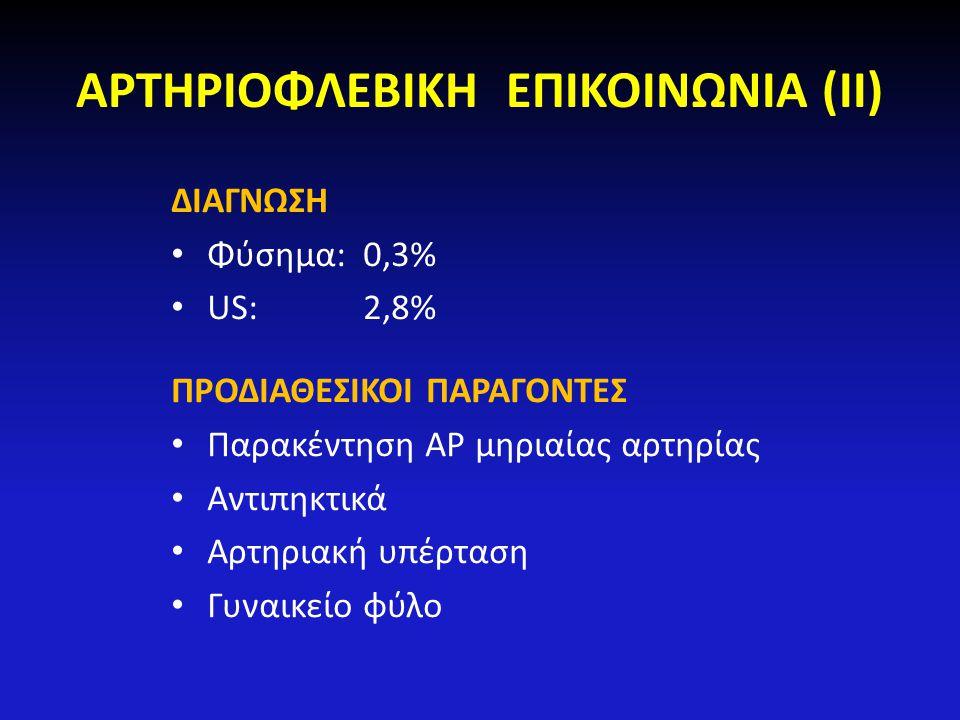 ΑΡΤΗΡΙΟΦΛΕΒΙΚΗ ΕΠΙΚΟΙΝΩΝΙΑ (ΙΙ) ΔΙΑΓΝΩΣΗ Φύσημα:0,3% US:2,8% ΠΡΟΔΙΑΘΕΣΙΚΟΙ ΠΑΡΑΓΟΝΤΕΣ Παρακέντηση ΑΡ μηριαίας αρτηρίας Αντιπηκτικά Αρτηριακή υπέρταση