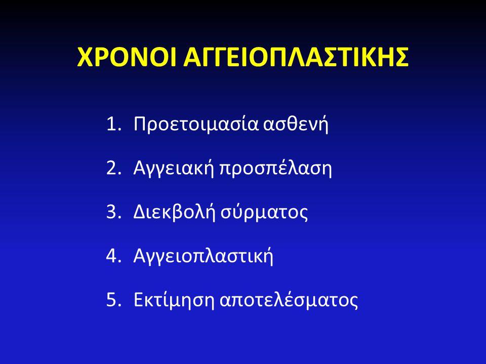 ΧΡΟΝΟΙ ΑΓΓΕΙΟΠΛΑΣΤΙΚΗΣ 1.Προετοιμασία ασθενή 2.Αγγειακή προσπέλαση 3.Διεκβολή σύρματος 4.Αγγειοπλαστική 5.Εκτίμηση αποτελέσματος
