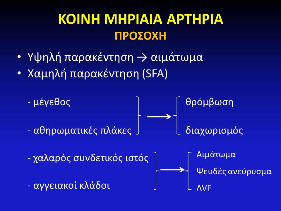 ΚΟΙΝΗ ΜΗΡΙΑΙΑ ΑΡΤΗΡΙΑ ΠΡΟΣΟΧΗ Υψηλή παρακέντηση → αιμάτωμα Χαμηλή παρακέντηση (SFA) - μέγεθοςθρόμβωση - αθηρωματικές πλάκεςδιαχωρισμός - χαλαρός συνδε