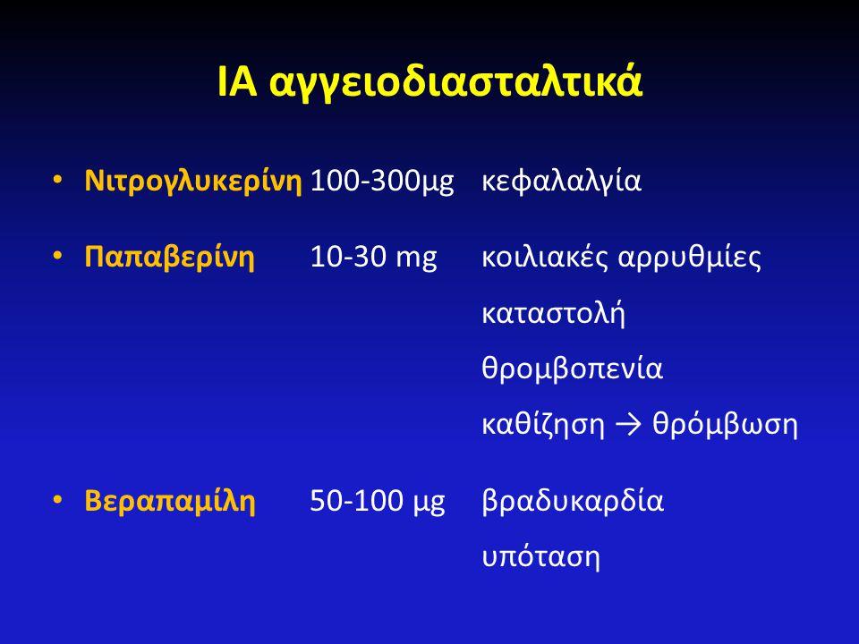 ΙΑ αγγειοδιασταλτικά Νιτρογλυκερίνη100-300μgκεφαλαλγία Παπαβερίνη10-30 mgκοιλιακές αρρυθμίες καταστολή θρομβοπενία καθίζηση → θρόμβωση Βεραπαμίλη50-10