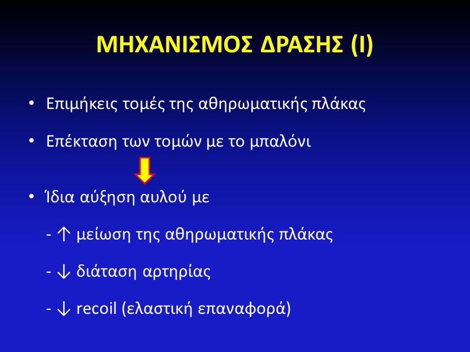 ΜΗΧΑΝΙΣΜΟΣ ΔΡΑΣΗΣ (Ι) Επιμήκεις τομές της αθηρωματικής πλάκας Επέκταση των τομών με το μπαλόνι Ίδια αύξηση αυλού με - ↑ μείωση της αθηρωματικής πλάκας