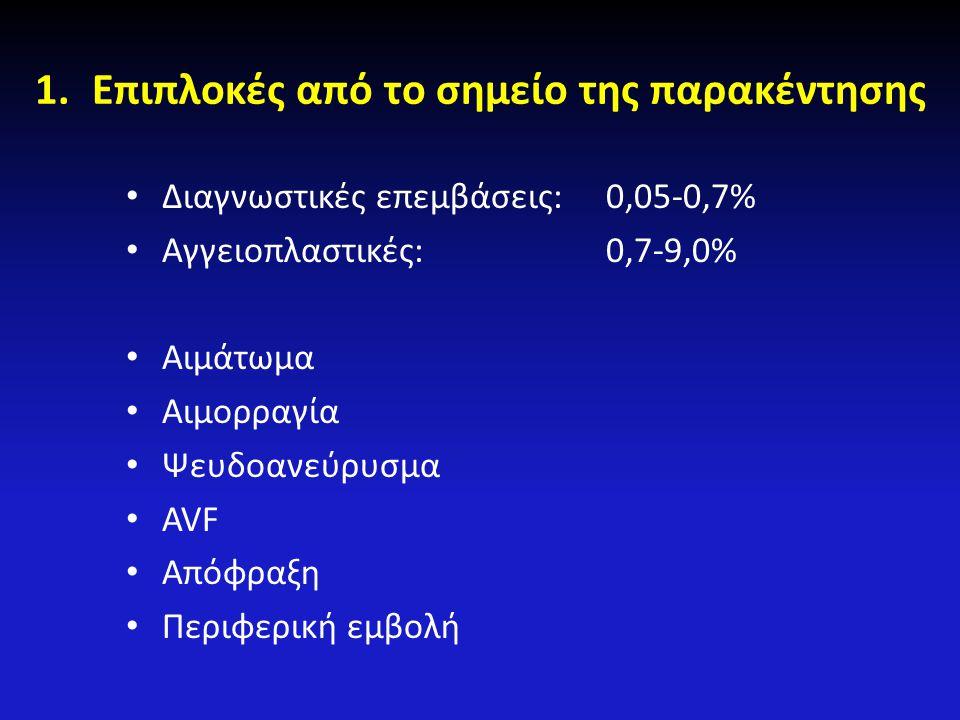 1.Επιπλοκές από το σημείο της παρακέντησης Διαγνωστικές επεμβάσεις:0,05-0,7% Αγγειοπλαστικές:0,7-9,0% Αιμάτωμα Αιμορραγία Ψευδοανεύρυσμα AVF Απόφραξη