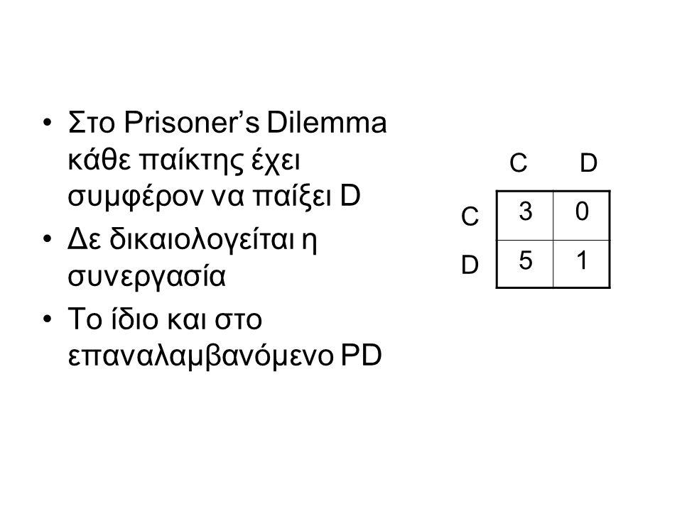 Στο Prisoner's Dilemma κάθε παίκτης έχει συμφέρον να παίξει D Δε δικαιολογείται η συνεργασία Το ίδιο και στο επαναλαμβανόμενο PD 3 0 5 1 C D C D