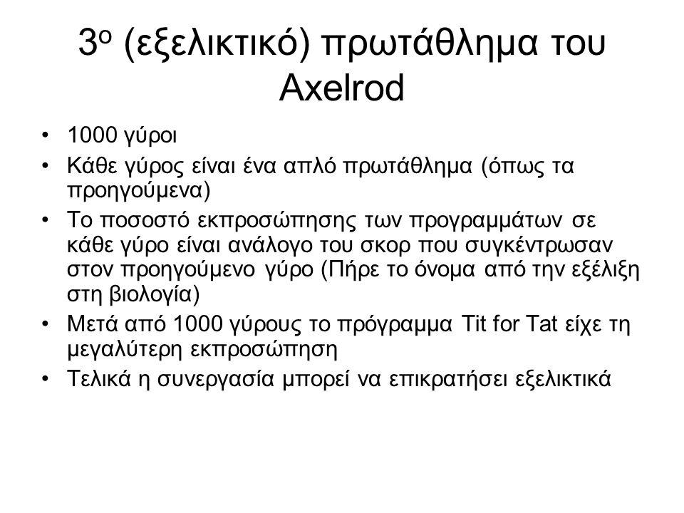 3 ο (εξελικτικό) πρωτάθλημα του Axelrod 1000 γύροι Κάθε γύρος είναι ένα απλό πρωτάθλημα (όπως τα προηγούμενα) Το ποσοστό εκπροσώπησης των προγραμμάτων σε κάθε γύρο είναι ανάλογο του σκορ που συγκέντρωσαν στον προηγούμενο γύρο (Πήρε το όνομα από την εξέλιξη στη βιολογία) Μετά από 1000 γύρους το πρόγραμμα Tit for Tat είχε τη μεγαλύτερη εκπροσώπηση Τελικά η συνεργασία μπορεί να επικρατήσει εξελικτικά