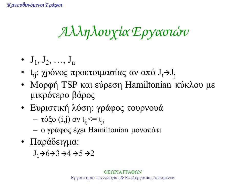 Κατευθυνόμενοι Γράφοι ΘΕΩΡΙΑ ΓΡΑΦΩΝ Εργαστήριο Τεχνολογίας & Επεξεργασίας Δεδομένων Αλληλουχία Εργασιών J 1, J 2, …, J n t ij : χρόνος προετοιμασίας αν από J i  J j Μορφή TSP και εύρεση Hamiltonian κύκλου με μικρότερο βάρος Ευριστική λύση: γράφος τουρνουά –τόξο (i,j) αν t ij <= t ji –ο γράφος έχει Hamiltonian μονοπάτι Παράδειγμα: J 1  6  3  4  5  2