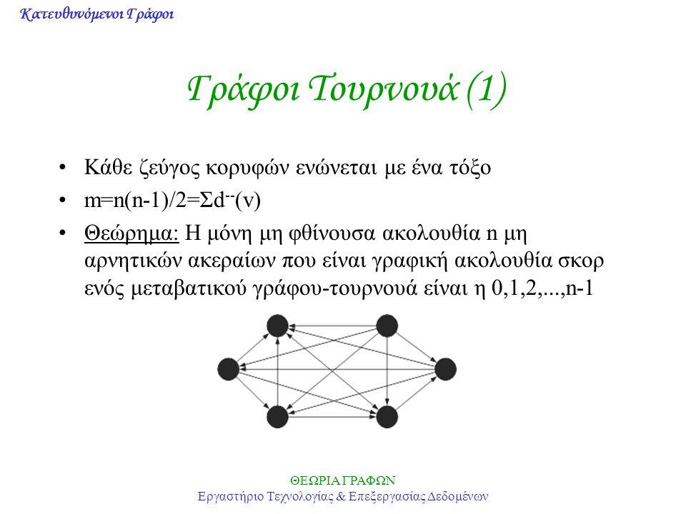 Κατευθυνόμενοι Γράφοι ΘΕΩΡΙΑ ΓΡΑΦΩΝ Εργαστήριο Τεχνολογίας & Επεξεργασίας Δεδομένων Γράφοι Τουρνουά (1) Κάθε ζεύγος κορυφών ενώνεται με ένα τόξο m=n(n-1)/2=Σd -- (v) Θεώρημα: Η μόνη μη φθίνουσα ακολουθία n μη αρνητικών ακεραίων που είναι γραφική ακολουθία σκορ ενός μεταβατικού γράφου-τουρνουά είναι η 0,1,2,...,n-1