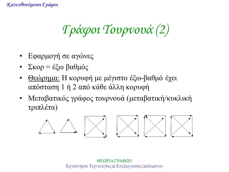 Κατευθυνόμενοι Γράφοι ΘΕΩΡΙΑ ΓΡΑΦΩΝ Εργαστήριο Τεχνολογίας & Επεξεργασίας Δεδομένων Αλυσίδες Markov (1) Markov process, Markov chain: προχωρημένη στατιστική, στοχαστικές διαδικασίες Παριστάνεται με κατευθυνόμενο γράφο Ε123456 ΣΥΡΙΑΚΟ ΚΙΝΕΖΙΚΟ  1/210m  1/3  10m  1/6  - (0, 0, 0, 1, 0, 0 ) (0, 0,1/2, 1/6,1/3, 0 ) (0,1/4,1/6,13/36,1/9,1/9)