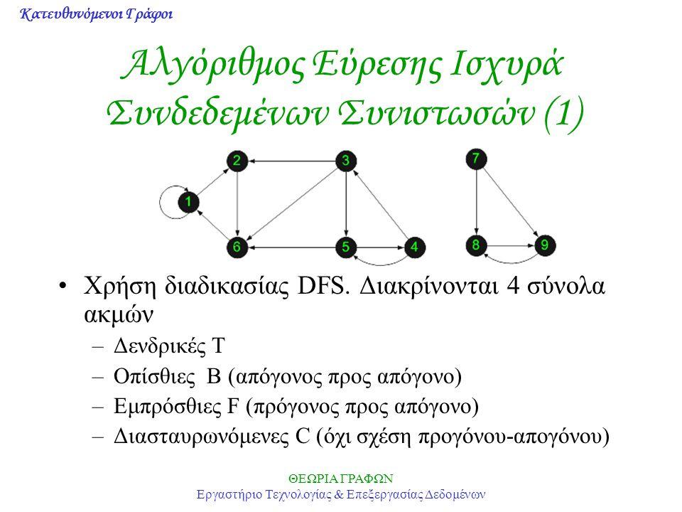 Κατευθυνόμενοι Γράφοι ΘΕΩΡΙΑ ΓΡΑΦΩΝ Εργαστήριο Τεχνολογίας & Επεξεργασίας Δεδομένων Αλγόριθμος Εύρεσης Ισχυρά Συνδεδεμένων Συνιστωσών (2) Θεώρημα: Σε μια διασταυρωνόμενη ακμή (u,v) ισχύει dfi(u)>dfi(v)