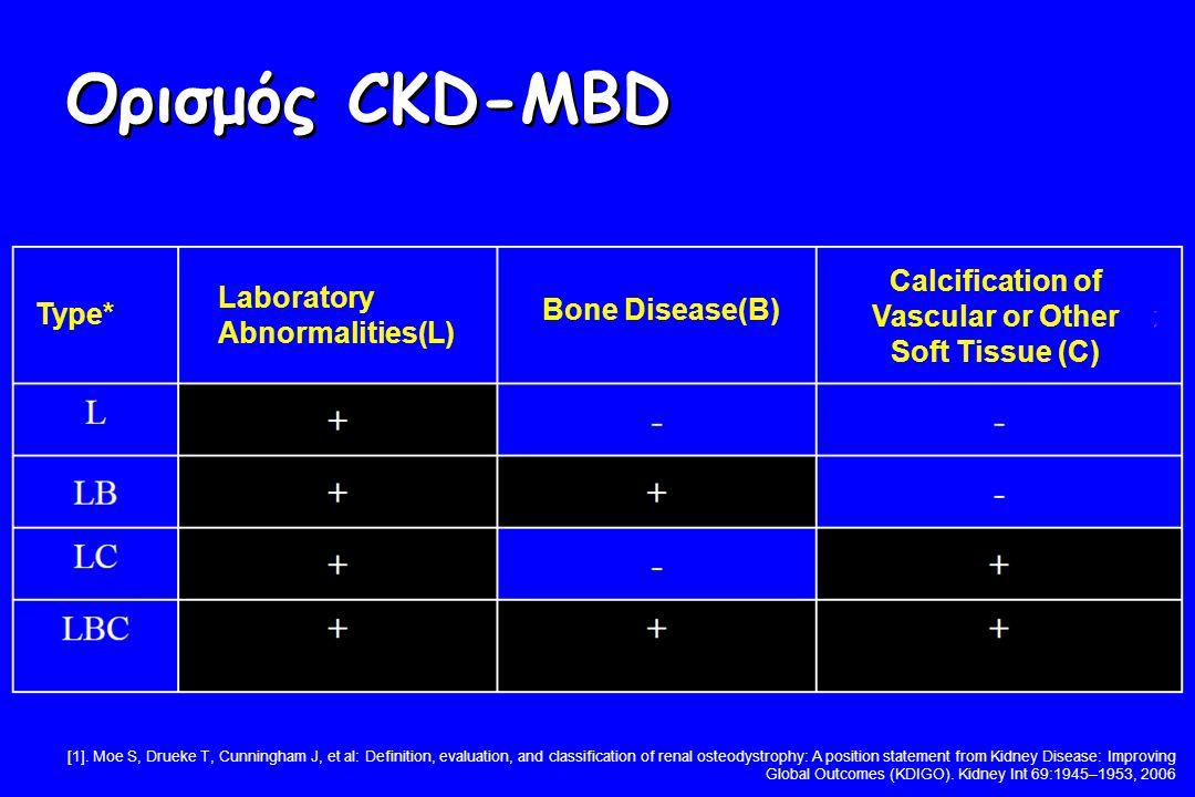 Ορισμός CKD-MBD Type* Laboratory Abnormalities(L) Bone Disease(B) Calcification of Vascular or Other Soft Tissue (C) [1]. Moe S, Drueke T, Cunningham