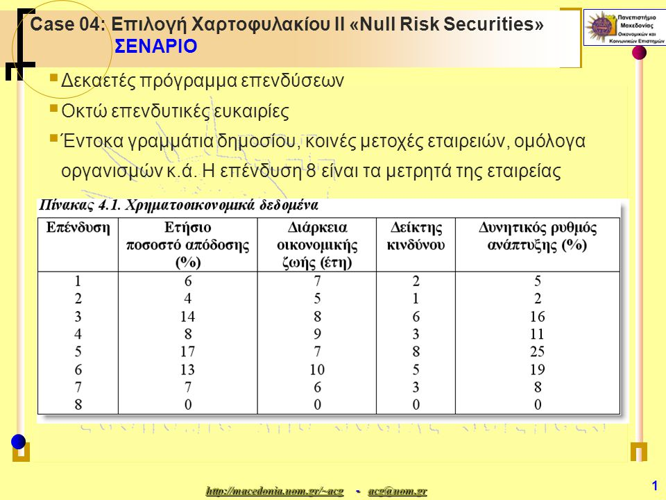 http://macedonia.uom.gr/~acghttp://macedonia.uom.gr/~acg - acg@uom.gr acg@uom.gr http://macedonia.uom.gr/~acgacg@uom.gr 1 Case 04: Επιλογή Χαρτοφυλακίου IΙ «Null Risk Securities» ΣΕΝΑΡΙΟ  Δεκαετές πρόγραμμα επενδύσεων  Οκτώ επενδυτικές ευκαιρίες  Έντοκα γραμμάτια δημοσίου, κοινές μετοχές εταιρειών, ομόλογα οργανισμών κ.ά.