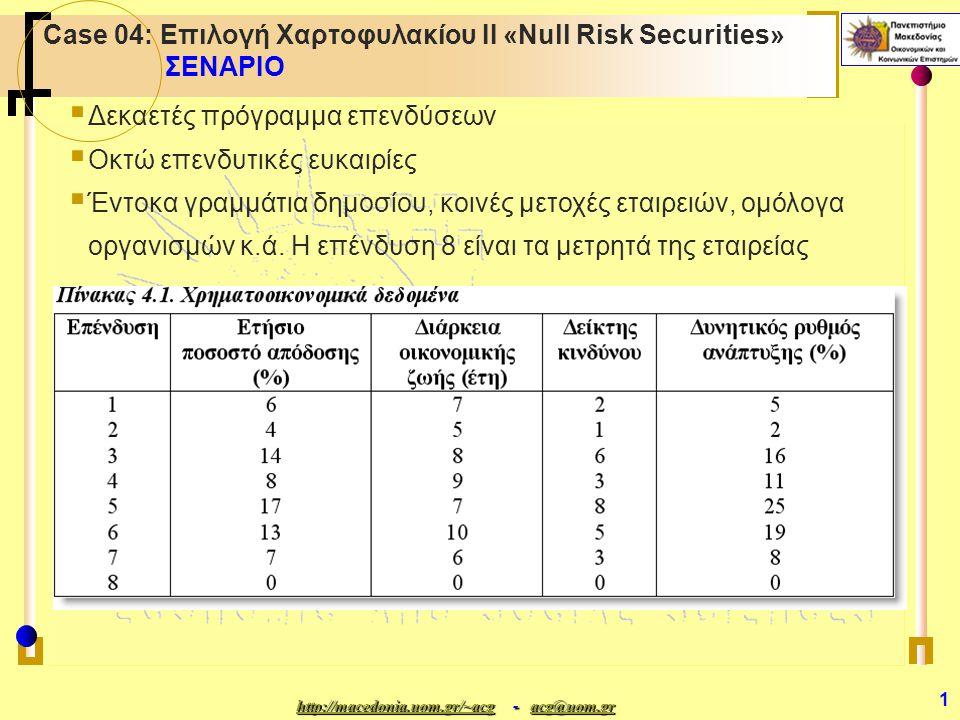 http://macedonia.uom.gr/~acghttp://macedonia.uom.gr/~acg - acg@uom.gr acg@uom.gr http://macedonia.uom.gr/~acgacg@uom.gr 12 Ανάλυση Ευαισθησίας – Αντικειμενικοί Συντελεστές c 5 = 0,198>0,1975 Baseline
