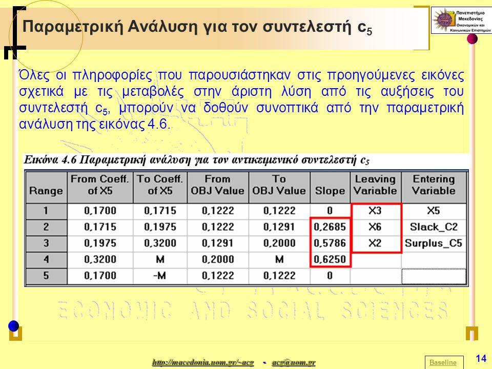 http://macedonia.uom.gr/~acghttp://macedonia.uom.gr/~acg - acg@uom.gr acg@uom.gr http://macedonia.uom.gr/~acgacg@uom.gr 14 Παραμετρική Ανάλυση για τον