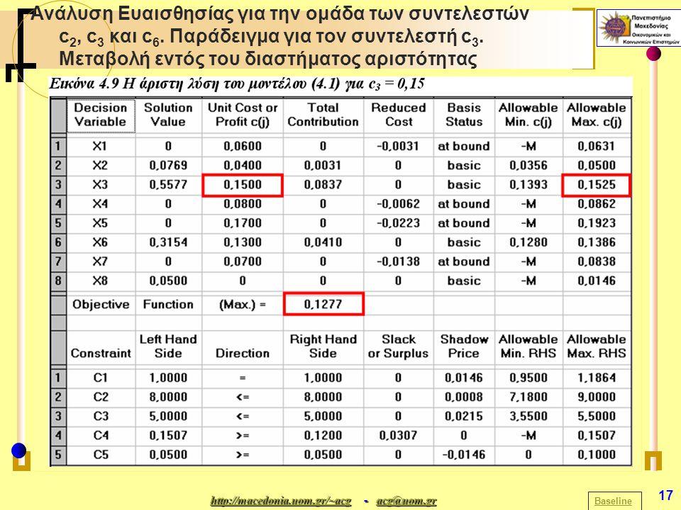 http://macedonia.uom.gr/~acghttp://macedonia.uom.gr/~acg - acg@uom.gr acg@uom.gr http://macedonia.uom.gr/~acgacg@uom.gr 17 Ανάλυση Ευαισθησίας για την