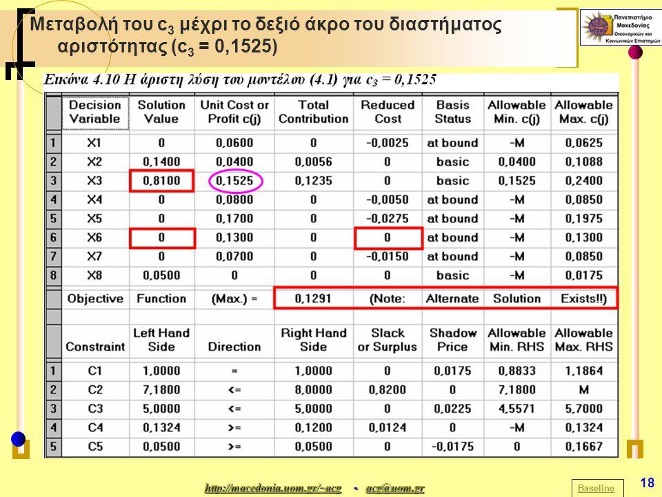 http://macedonia.uom.gr/~acghttp://macedonia.uom.gr/~acg - acg@uom.gr acg@uom.gr http://macedonia.uom.gr/~acgacg@uom.gr 18 Μεταβολή του c 3 μέχρι το δεξιό άκρο του διαστήματος αριστότητας (c 3 = 0,1525) Baseline